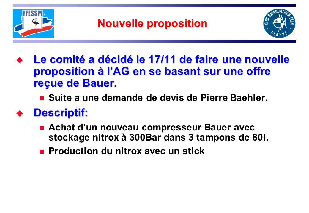 Nouvelle proposition Le comité a décidé le 17/11 de faire une nouvelle proposition à l'AG en se basant sur une offre reçue de Bauer.