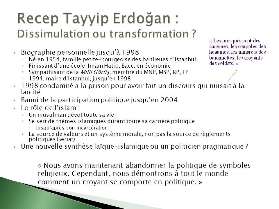 Recep Tayyip Erdoğan : Dissimulation ou transformation