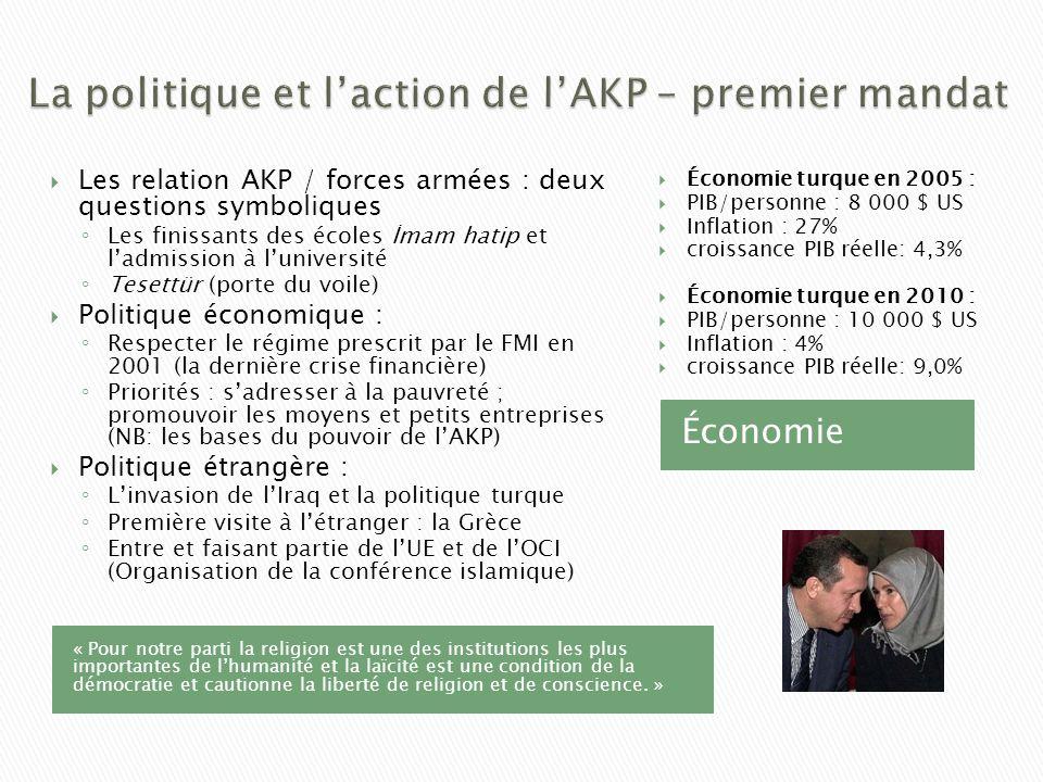 La politique et l'action de l'AKP – premier mandat
