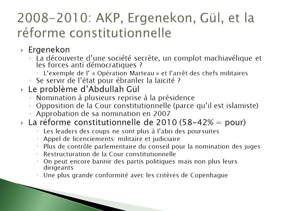 2008-2010: AKP, Ergenekon, Gül, et la réforme constitutionnelle