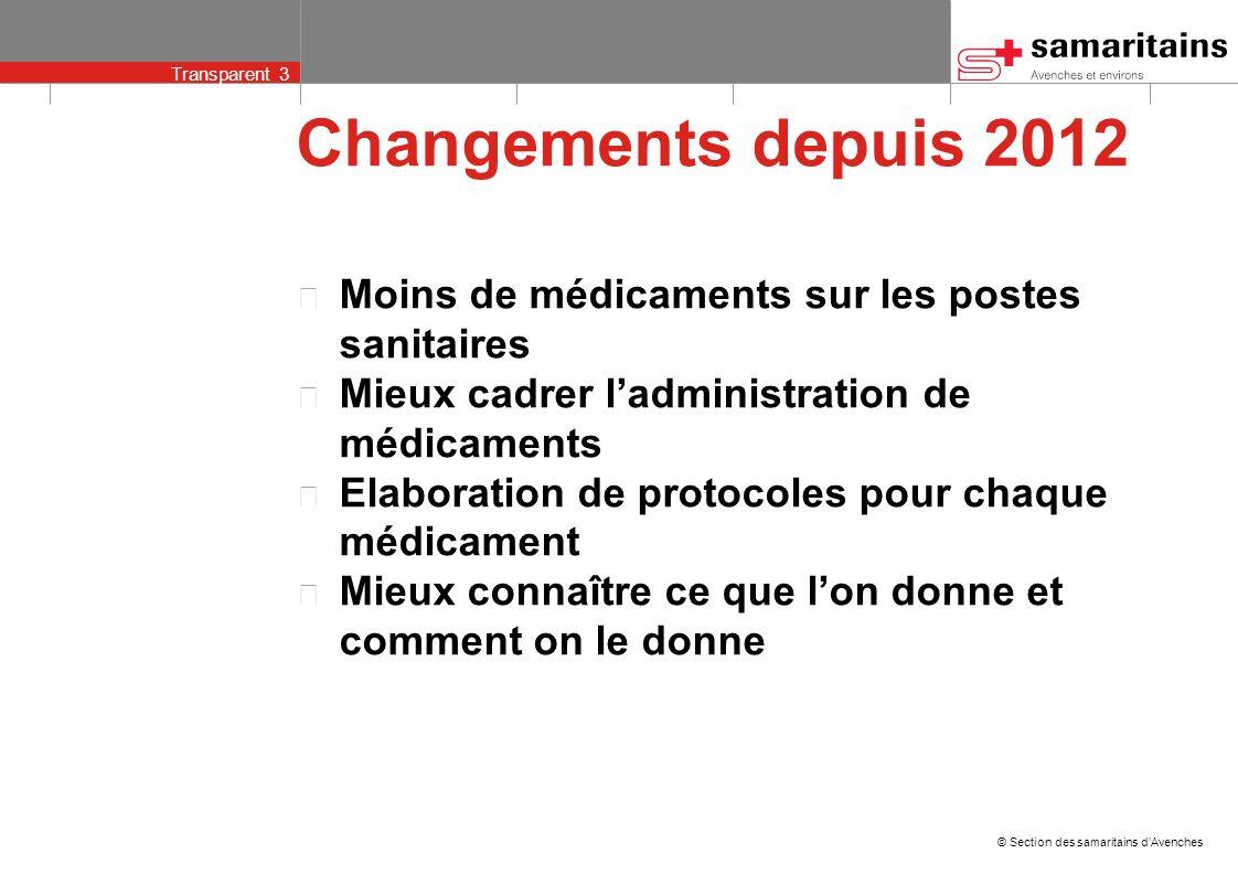 Changements depuis 2012 Moins de médicaments sur les postes sanitaires