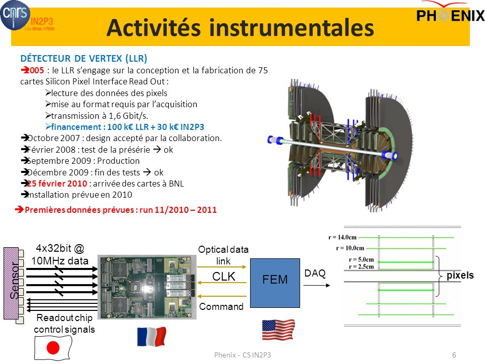 Activités instrumentales