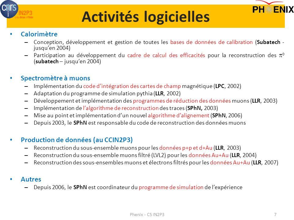 Activités logicielles
