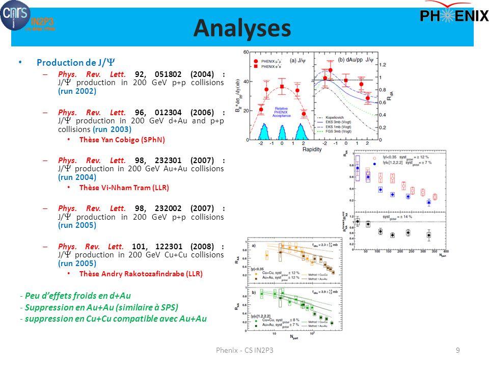 Analyses Production de J/Y Peu d'effets froids en d+Au