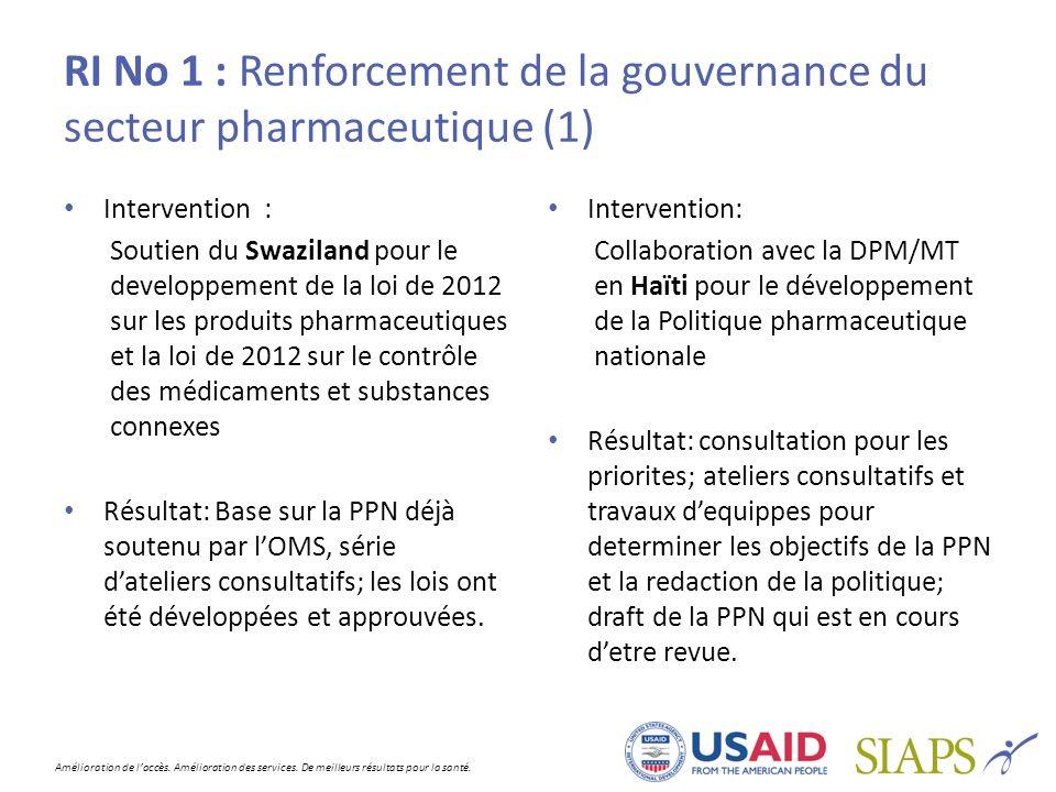 RI No 1 : Renforcement de la gouvernance du secteur pharmaceutique (1)