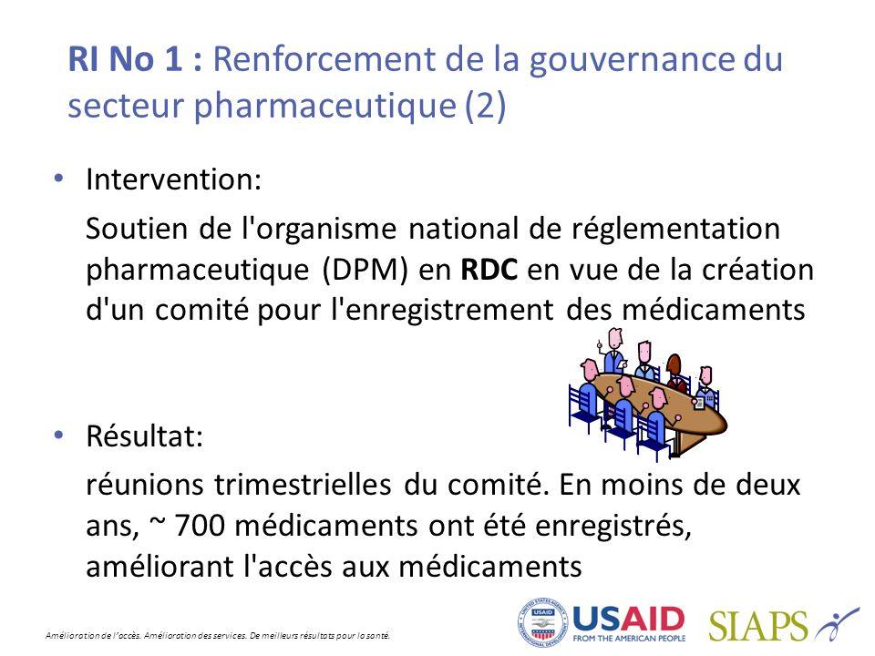 RI No 1 : Renforcement de la gouvernance du secteur pharmaceutique (2)