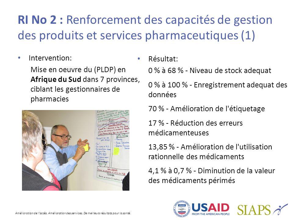 RI No 2 : Renforcement des capacités de gestion des produits et services pharmaceutiques (1)
