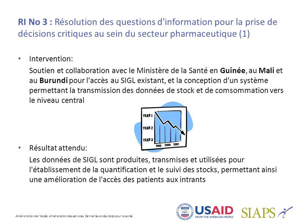 RI No 3 : Résolution des questions d information pour la prise de décisions critiques au sein du secteur pharmaceutique (1)