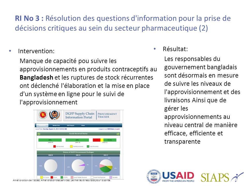 RI No 3 : Résolution des questions d information pour la prise de décisions critiques au sein du secteur pharmaceutique (2)