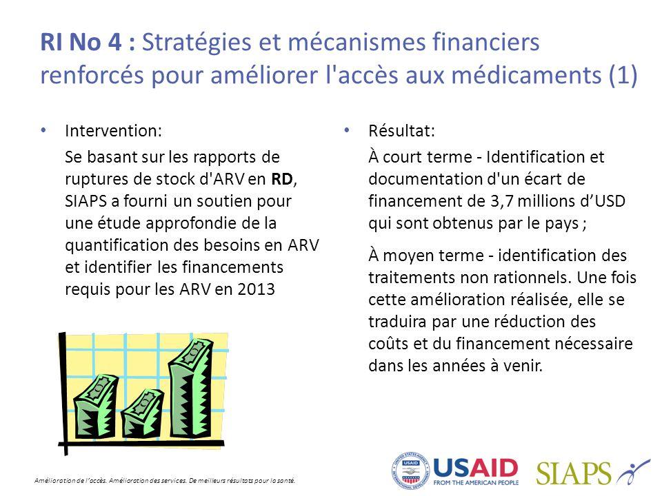 RI No 4 : Stratégies et mécanismes financiers renforcés pour améliorer l accès aux médicaments (1)