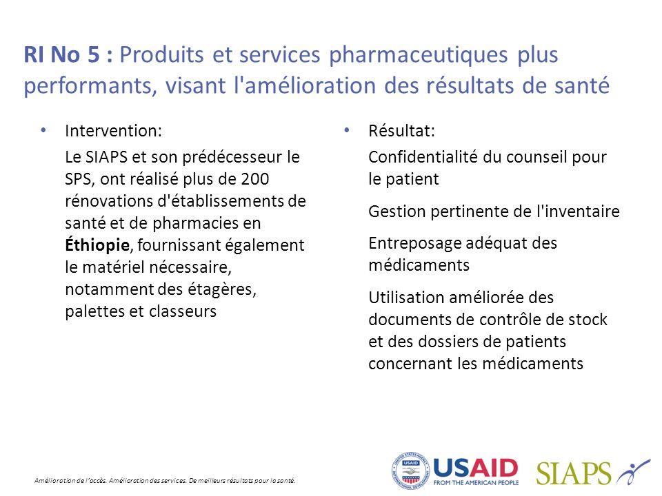 RI No 5 : Produits et services pharmaceutiques plus performants, visant l amélioration des résultats de santé