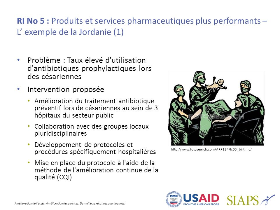 RI No 5 : Produits et services pharmaceutiques plus performants –L' exemple de la Jordanie (1)