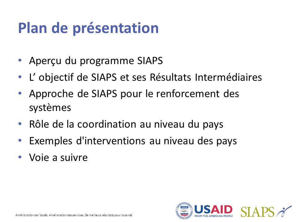Plan de présentation Aperçu du programme SIAPS