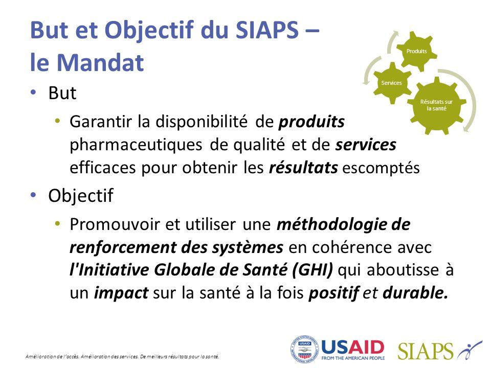 But et Objectif du SIAPS – le Mandat
