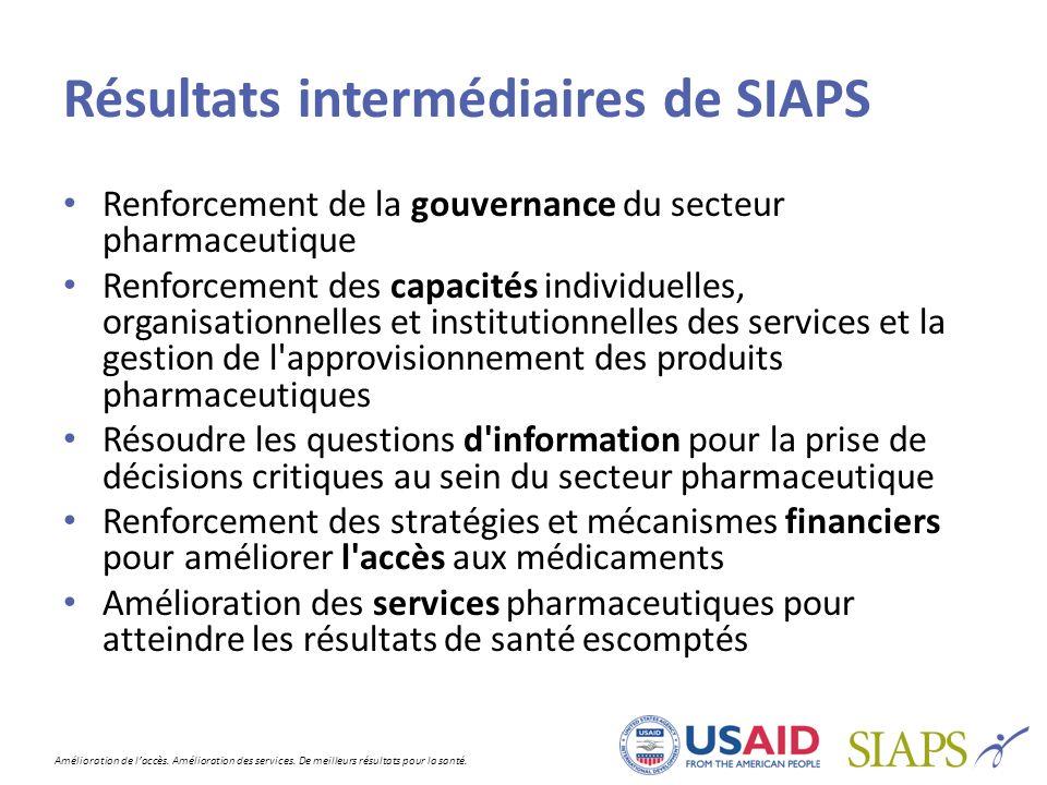 Résultats intermédiaires de SIAPS