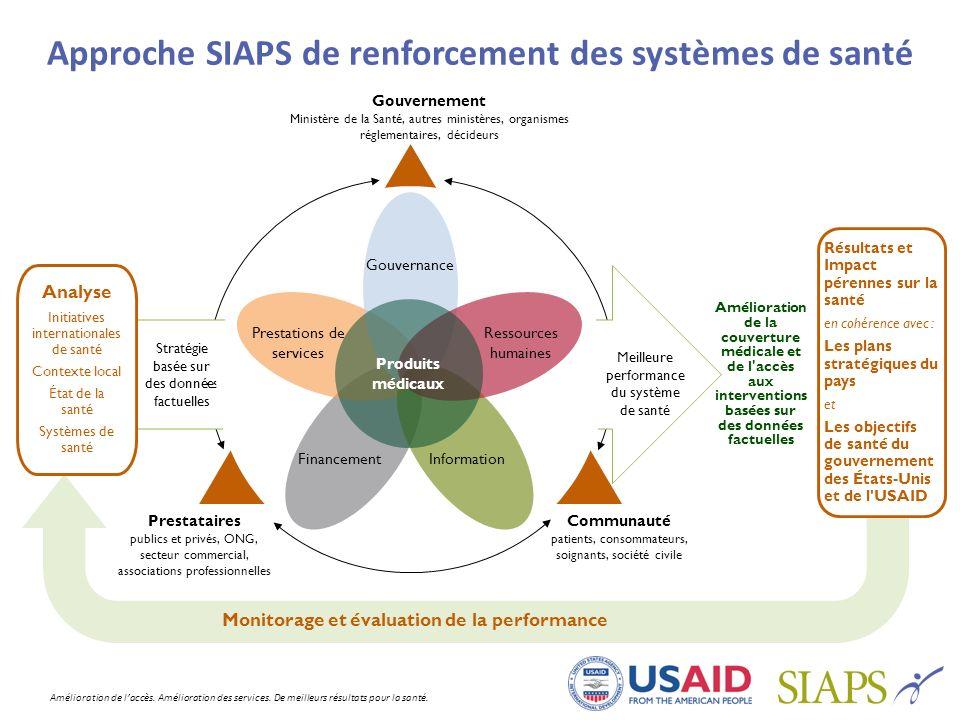 Approche SIAPS de renforcement des systèmes de santé