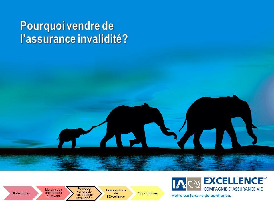 l'assurance invalidité
