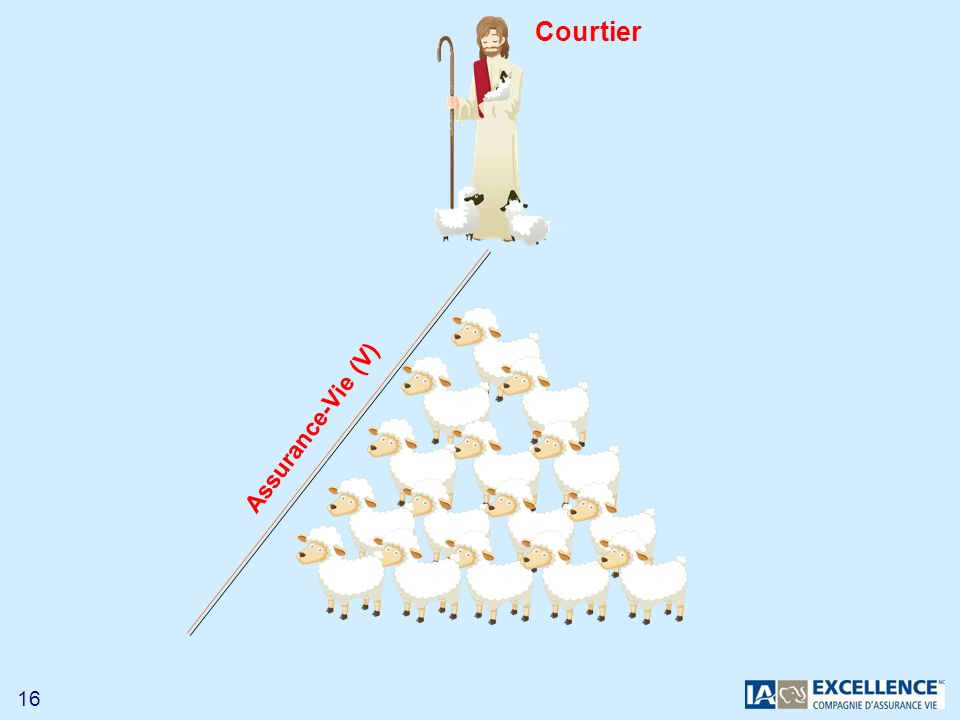 Courtier Assurance-Vie (V)