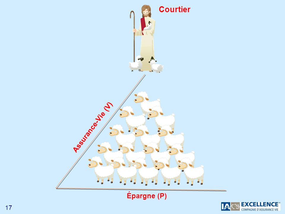Courtier Assurance-Vie (V) Épargne (P)