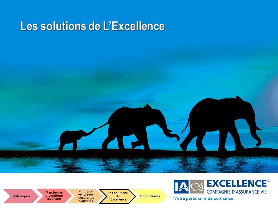 Les solutions de L'Excellence