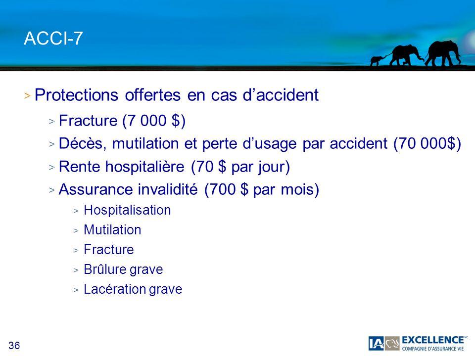 ACCI-7 Protections offertes en cas d'accident Fracture (7 000 $)