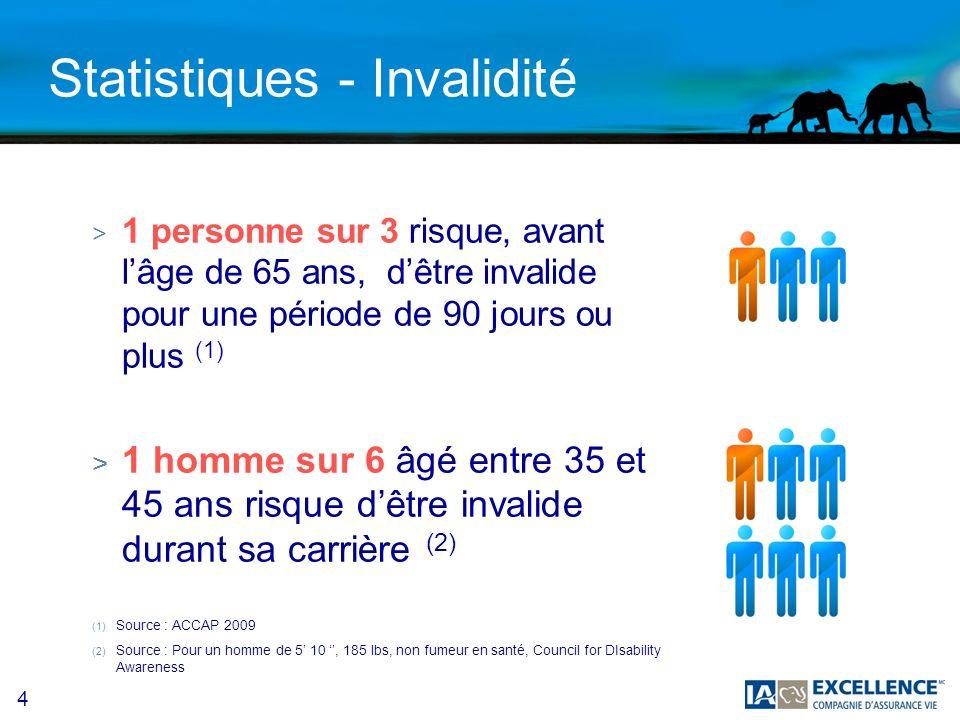 Statistiques - Invalidité