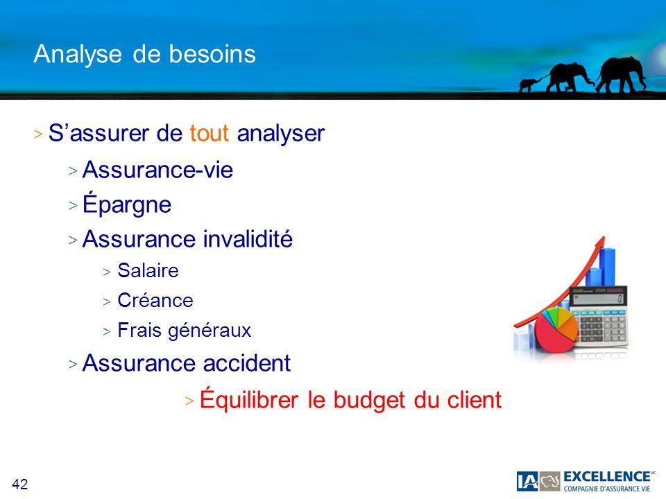 Équilibrer le budget du client