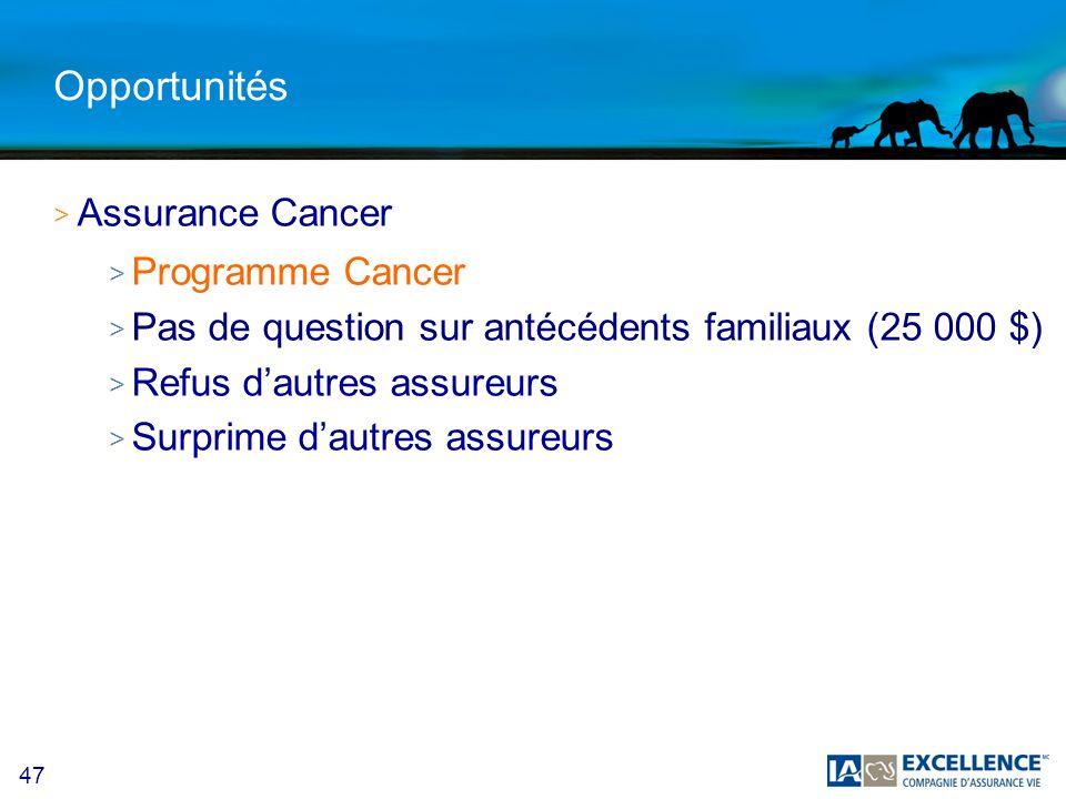 Opportunités Assurance Cancer Programme Cancer