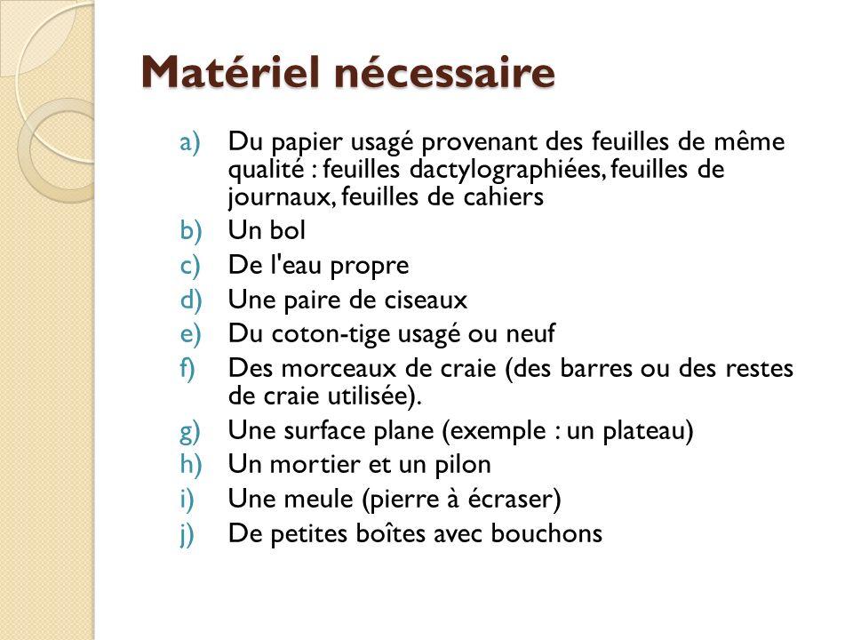 Matériel nécessaire Du papier usagé provenant des feuilles de même qualité : feuilles dactylographiées, feuilles de journaux, feuilles de cahiers.