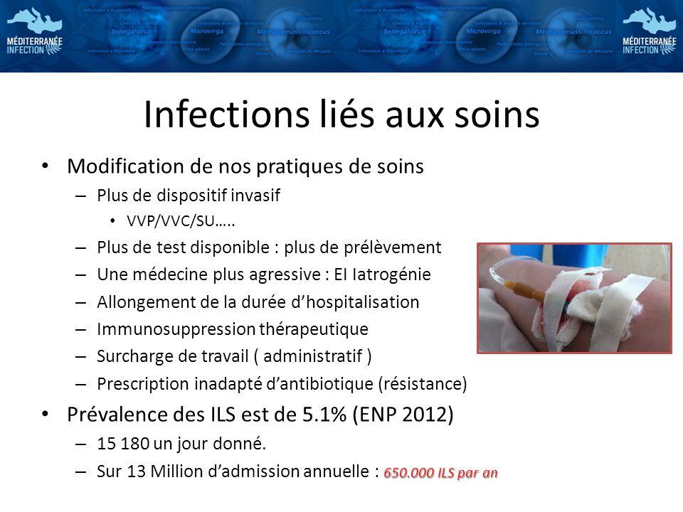 Infections liés aux soins