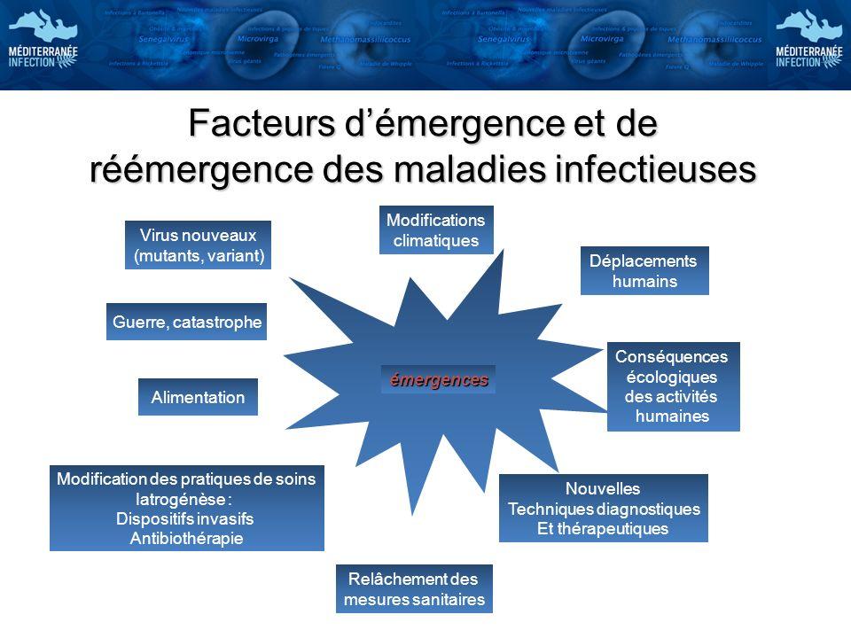 Facteurs d'émergence et de réémergence des maladies infectieuses