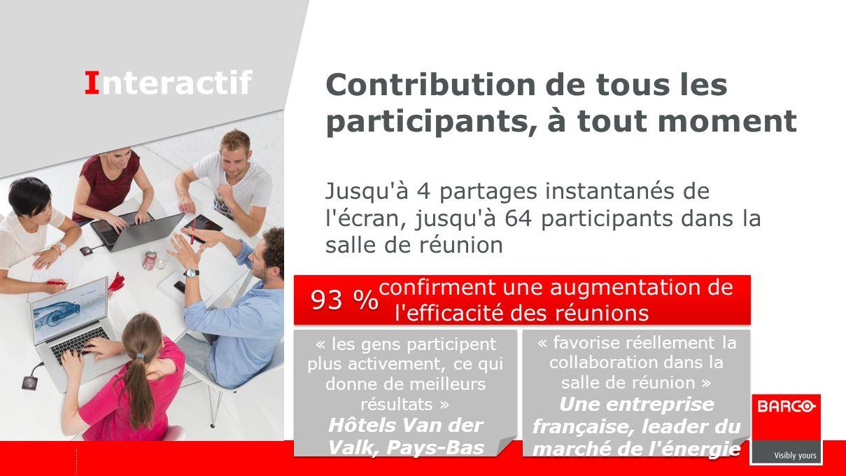 Interactif Contribution de tous les participants, à tout moment 93 %