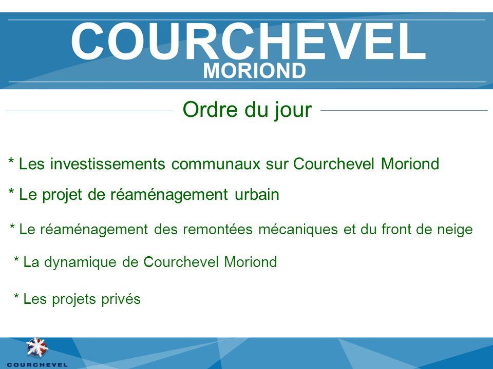 Ordre du jour * Les investissements communaux sur Courchevel Moriond