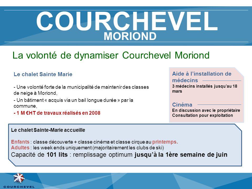 La volonté de dynamiser Courchevel Moriond