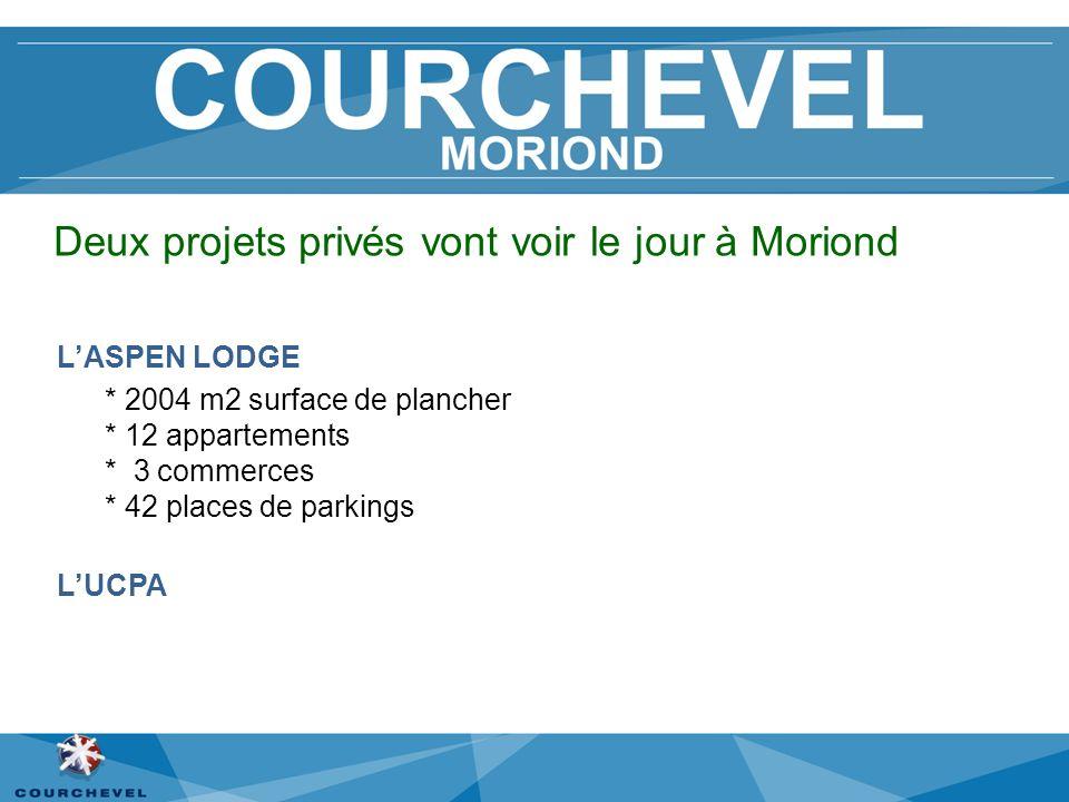 Deux projets privés vont voir le jour à Moriond