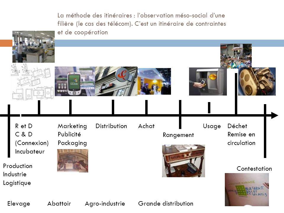 La méthode des itinéraires : l'observation méso-social d'une filière (le cas des télécom). C'est un itinéraire de contraintes et de coopération