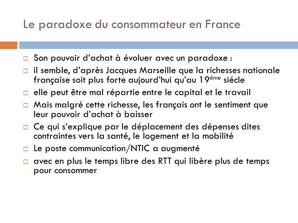Le paradoxe du consommateur en France