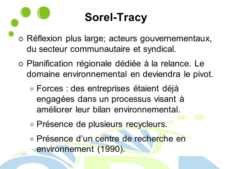 Sorel-Tracy Réflexion plus large; acteurs gouvernementaux, du secteur communautaire et syndical.