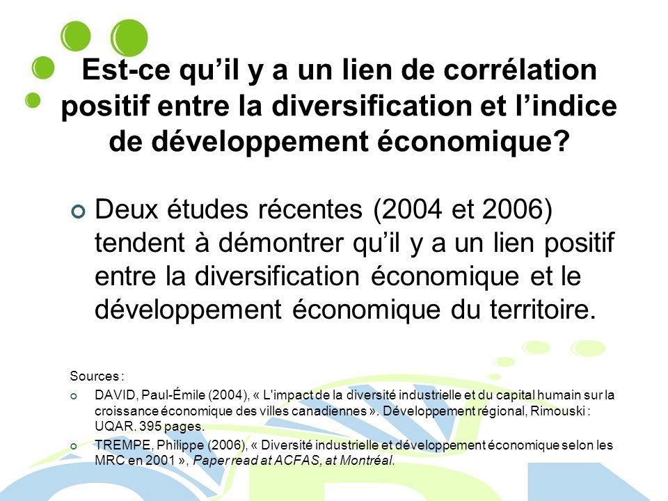 Est-ce qu'il y a un lien de corrélation positif entre la diversification et l'indice de développement économique