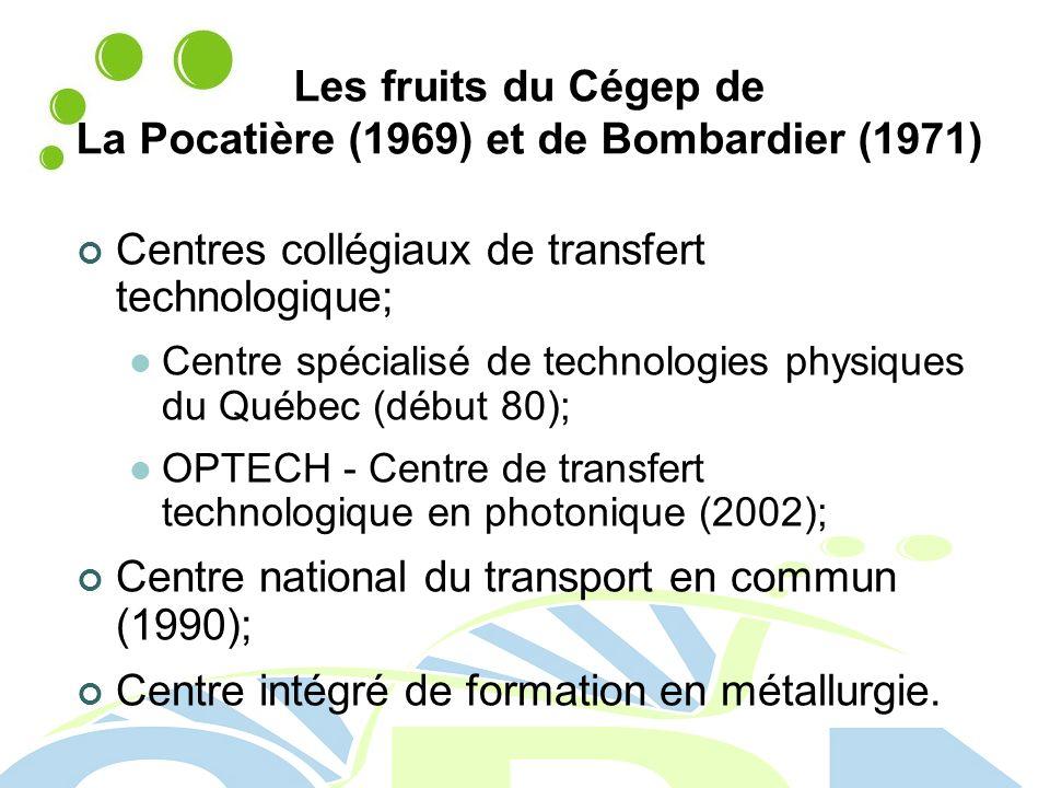 Les fruits du Cégep de La Pocatière (1969) et de Bombardier (1971)