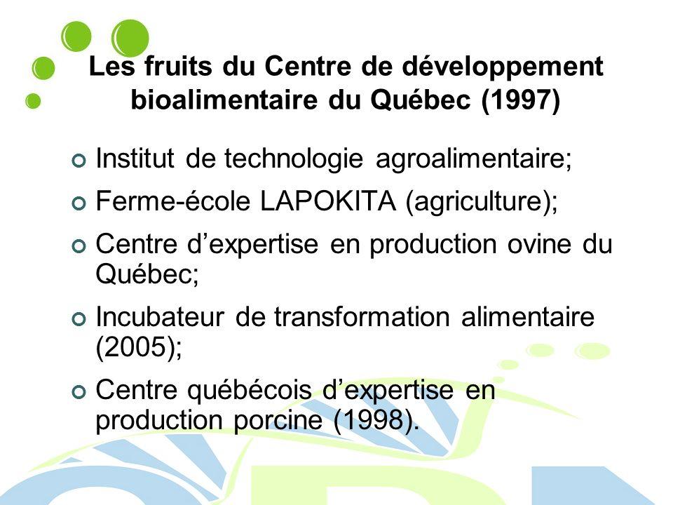 Les fruits du Centre de développement bioalimentaire du Québec (1997)