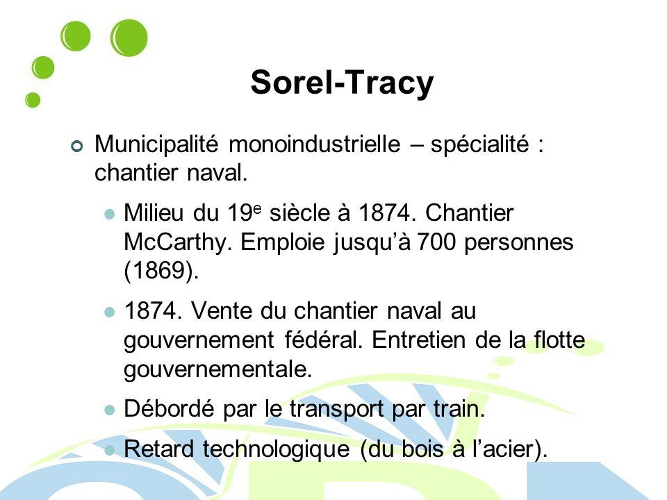 Sorel-Tracy Municipalité monoindustrielle – spécialité : chantier naval.