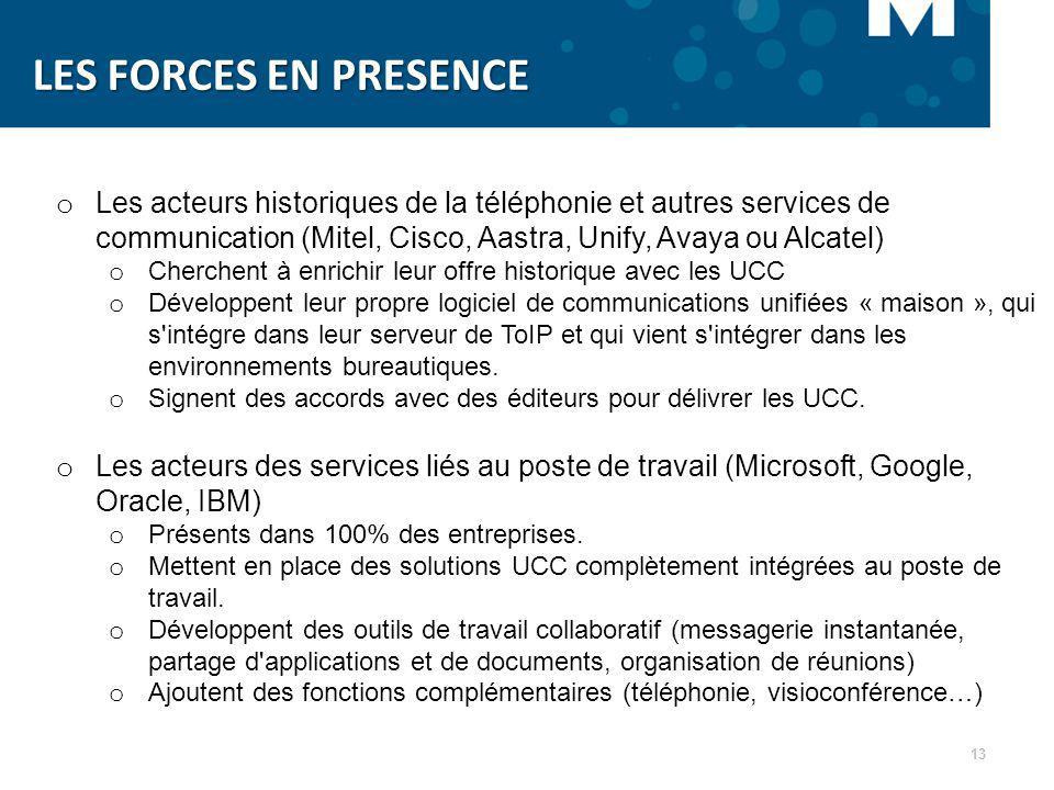 LES FORCES EN PRESENCE Les acteurs historiques de la téléphonie et autres services de communication (Mitel, Cisco, Aastra, Unify, Avaya ou Alcatel)