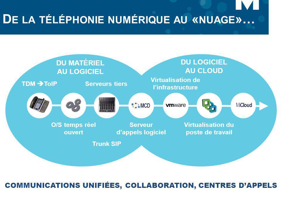 De la téléphonie numérique au «nuage»…