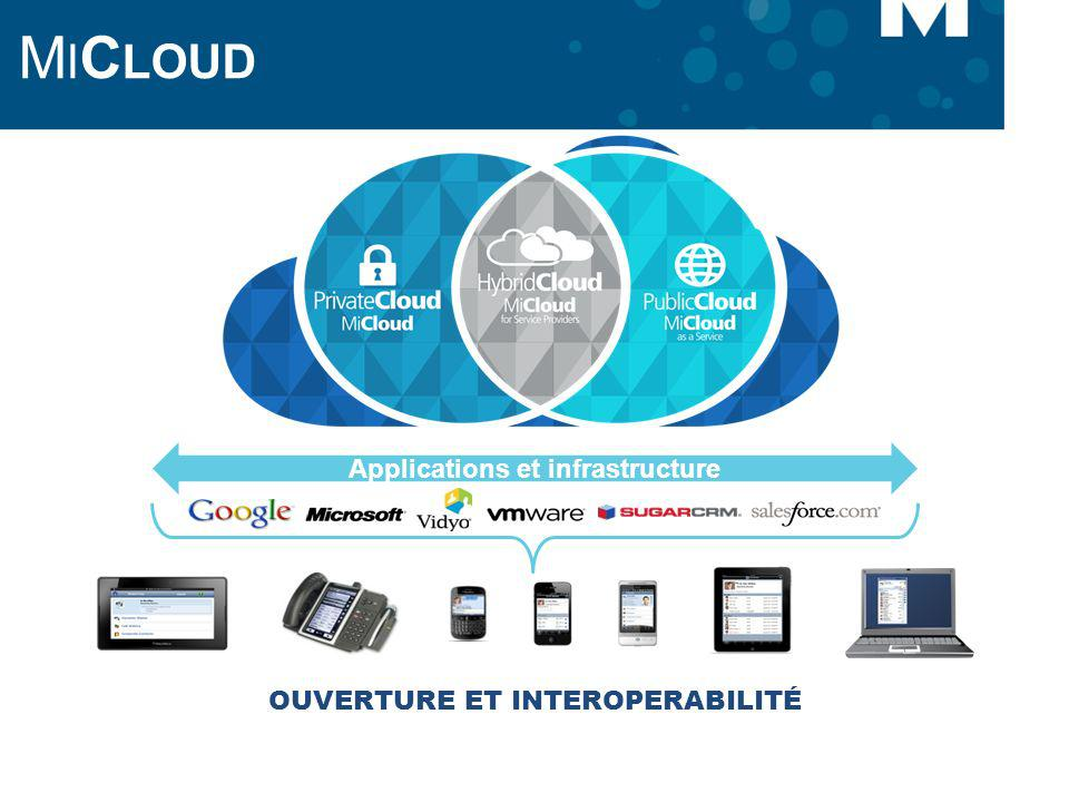 Applications et infrastructure