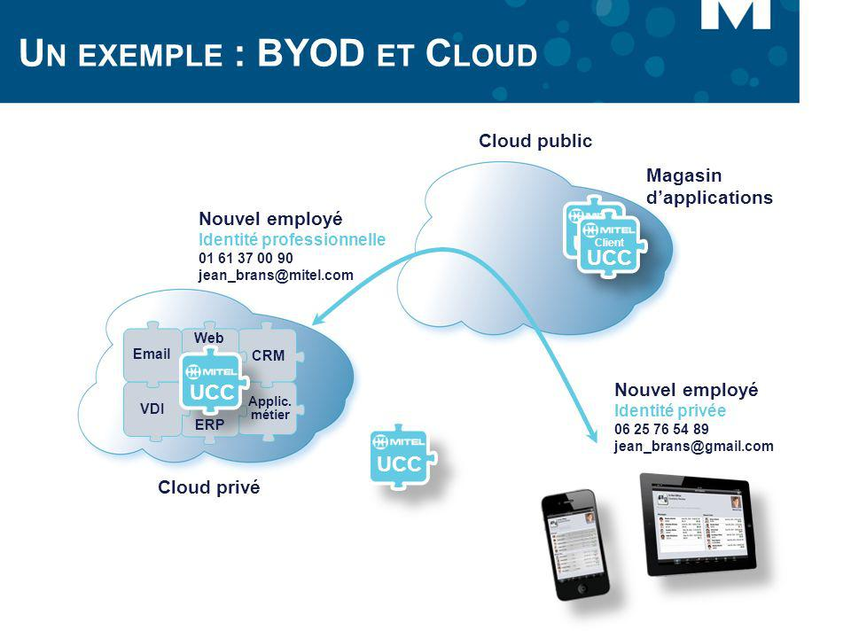 Un exemple : BYOD et Cloud