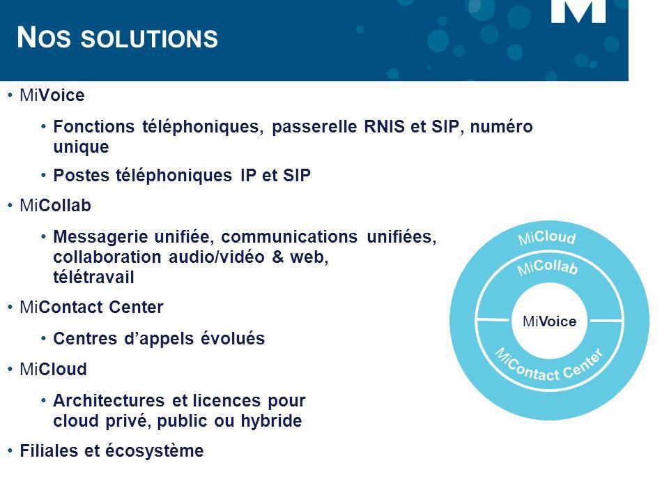 Mitel Template for 2010 3/30/2017. Nos solutions. MiVoice. Fonctions téléphoniques, passerelle RNIS et SIP, numéro unique.