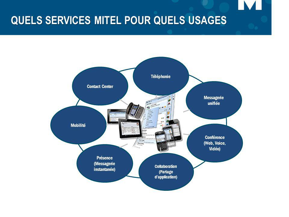 QUELS SERVICES MITEL POUR QUELS USAGES