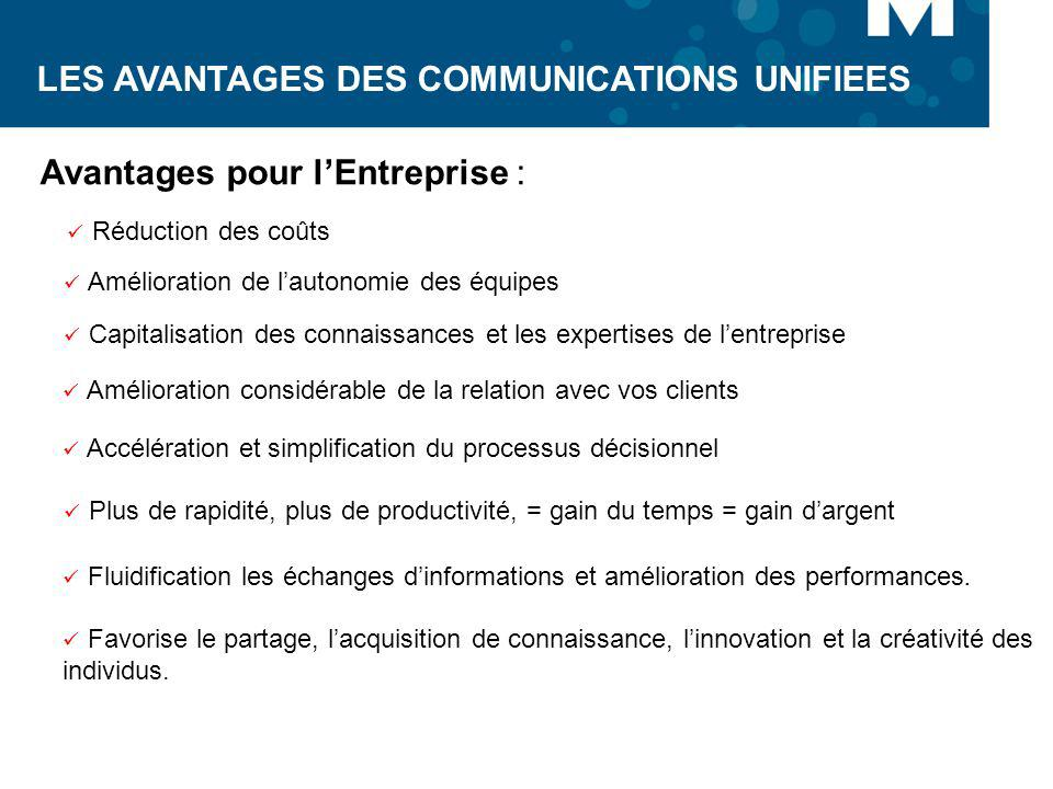 LES AVANTAGES DES COMMUNICATIONS UNIFIEES