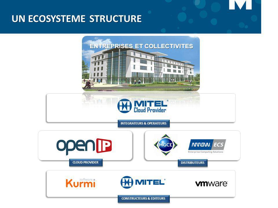 INTEGRATEURS & OPERATEURS CONSTRUCTEURS & EDITEURS